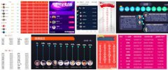 粉丝经济下的榜单红海,QQ浏览器明星热搜榜如何后发制人?