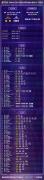 SNH48金曲大赏速报揭晓:NII队《花之祭》暂获年度荣耀队歌!