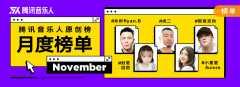 腾讯音乐人原创榜11月月榜出炉 永彬Ryan. B携全新单曲《像极了》夺冠
