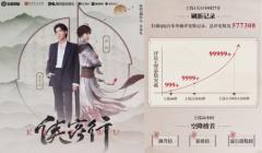 吴亦凡×《王者荣耀》背后 是一场音乐与游戏的跨界共振